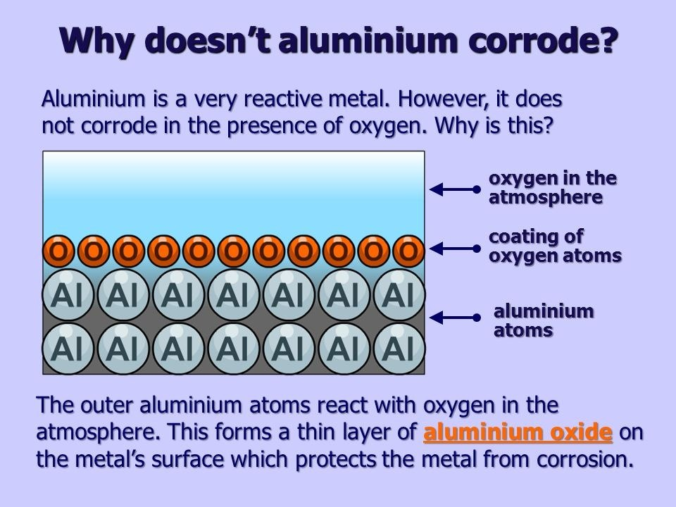 Molecular Model of Aluminum Protected by Layer of Oxygen