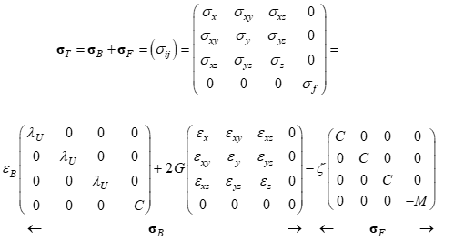 What Is Stress Stress Vector And Stress Tensor Quora