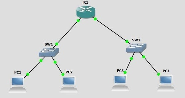 difference between mash and star topology computer science essay Science & math miscellaneous what is mesh topology in a mesh network topology, each of the network node, computer and other devices star topology.