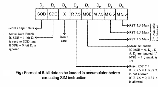 What Is Difference Between Rim And Sim In Microprocessor Quora