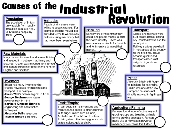 What were the results of the Industrial Revolution? - Quora
