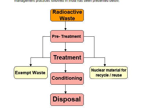 What are the advantages and disadvantages of a Kudankulam Nuclear