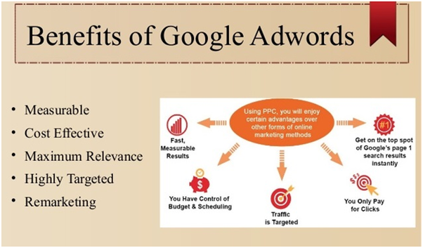 What are the advantages of Google AdWords? - Quora