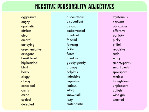 negative personality adjectives describe character words trait someone traits persons why think sarcastic short form related bad adjective qualities characteristics