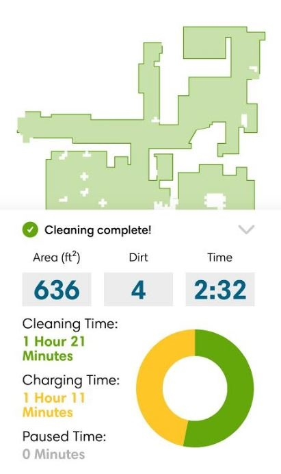 How long does it take for a Roomba to clean a room? - Quora