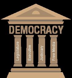 Image result for media backbone democracy