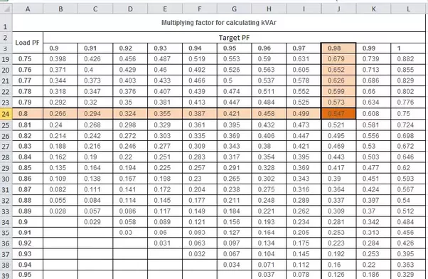 Square D Motor Starter Sizing Chart Impremedia Inside Square D Heater Chart furthermore Wire Gauge Chart Wire Gauge Chart Wire Gauge Chart Mm Wire Gauge Chart Metric Wire Gauge Chart together with I Data Chart also Dc Circuit Breaker Sizing Calculator Fresh Wire Size For Motor Of Dc Circuit Breaker Sizing Calculator in addition Main Qimg C F D E C C Ce Ddb E B. on motor full load current chart