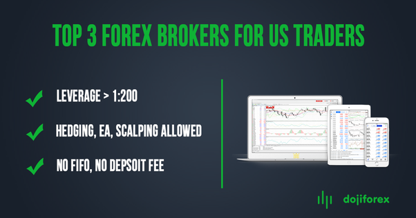 International forex brokers who accept us citizens