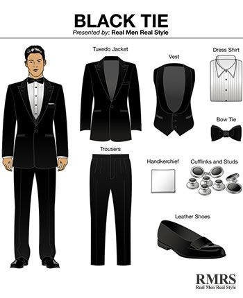 ca760b79bc2 What are the components of men s formal suit  - Quora
