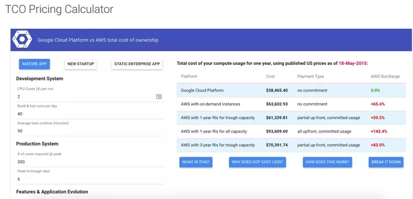 Google Cloud Storage Pricing Calculator Best Storage