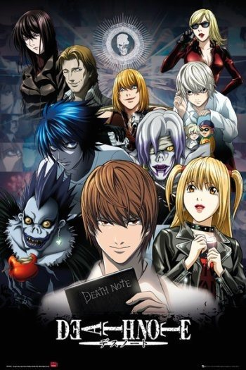 Most Popular Anime On Myanimelist And Imdb The Which Brought Many People Into World With Total Episodes Of 37