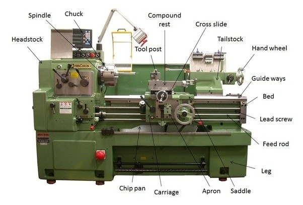 Lathe Machine What is a lathe machin...