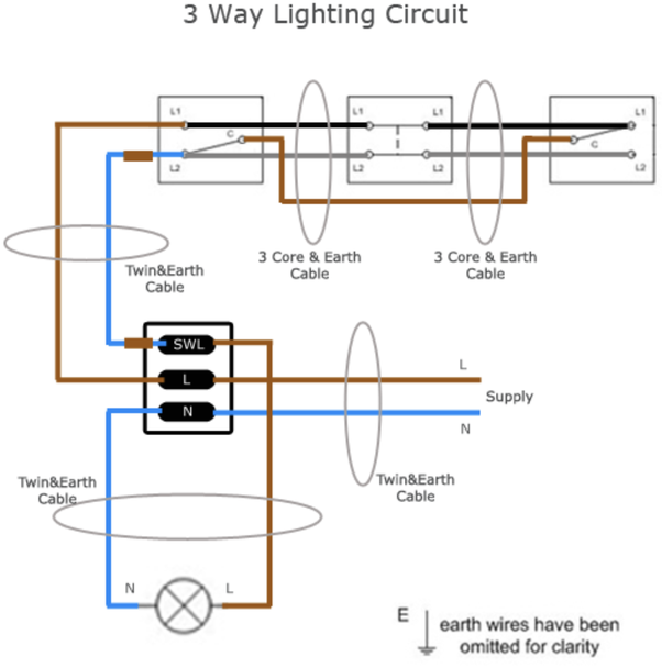 in staircase connection switches, are switches connected in series Wiring Can Lights in Parallel the wire colours are standard european, but the circuit obviously works elsewhere this example is for three switches, these being shown across the top of