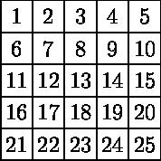 How to create a magic square - Quora