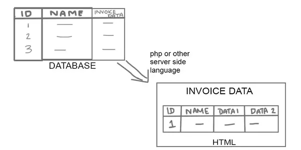 How To Create An Invoice In HTML Quora - How to create and invoice