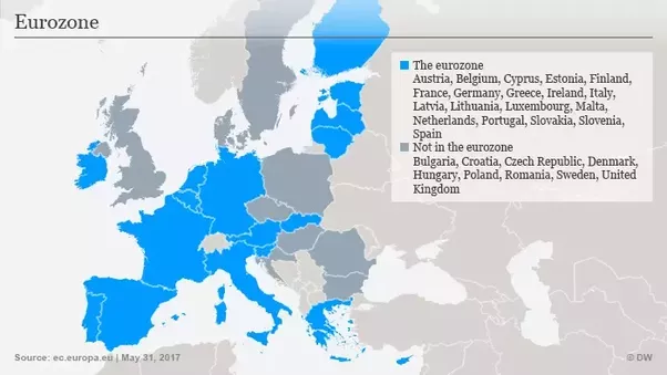 How Would You Distinguish Europa The Eu Europe The European Union