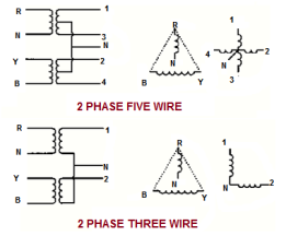 why are scott connections needed quora rh quora com 3 Phase Delta Diagram 220 Single Phase Transformer Wiring Diagram