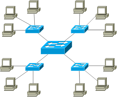 Which type of network topology is the best to use for the least which type of network topology is the best to use for the least cable sciox Image collections