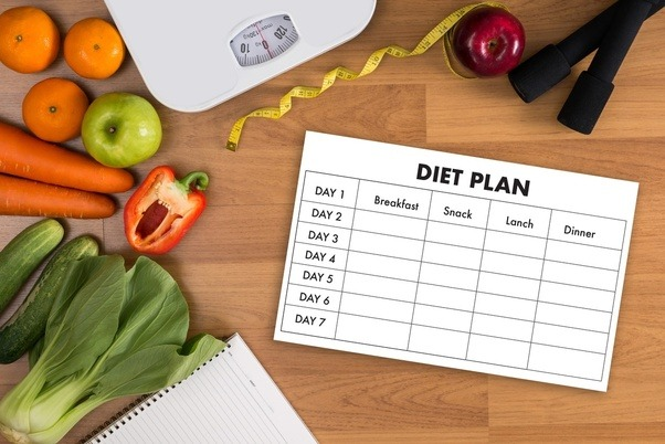 Best diet plan for p90x image 4
