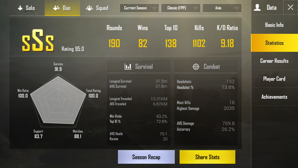 How Can One Become A Conqueror In Pubg Mobile In Just One Week Quora