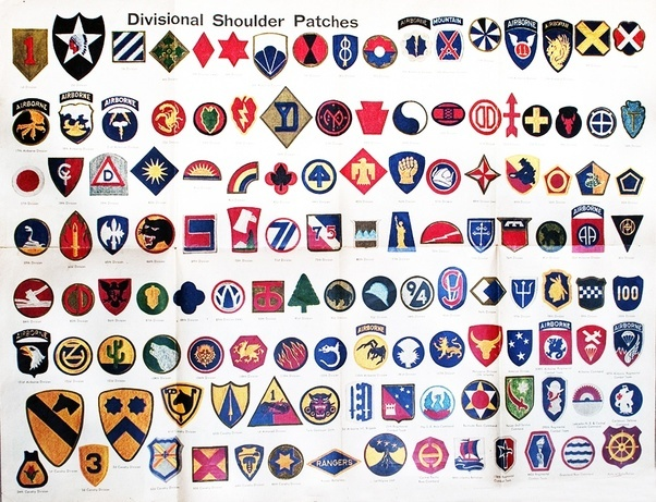 What do the numbers in military battalions mean for example the