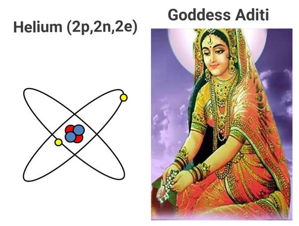 37+ Aditi meaning definition ideas