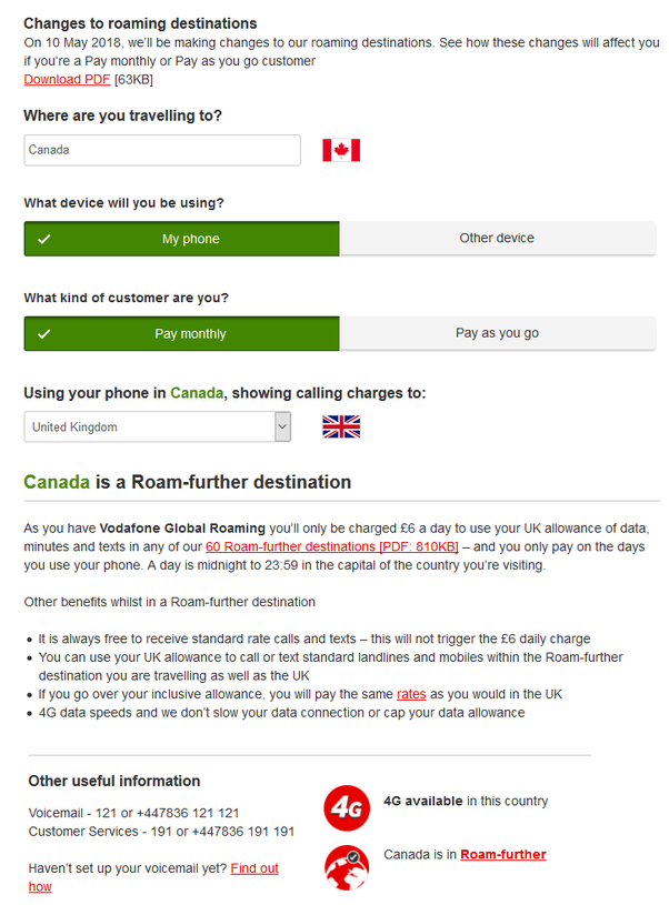 can i activate my vodafone prepaid international roaming in canada