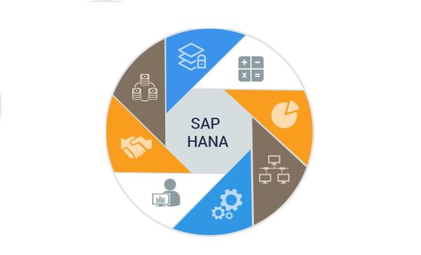 How can we learn sap hana? - Quora