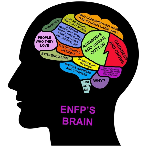 Enfp pictures