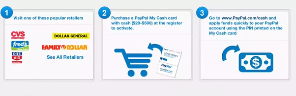how to get a mastercard gifcard into ur paypal