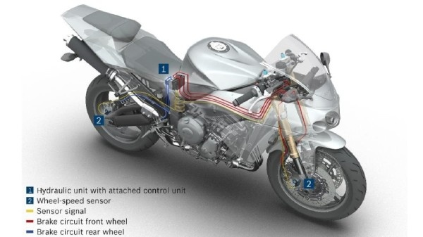 Can I install an ABS system on my disc brake motorcycle? - Quora