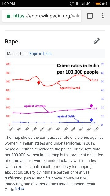 Is There Really A Need Of Women Empowerment In India Quora
