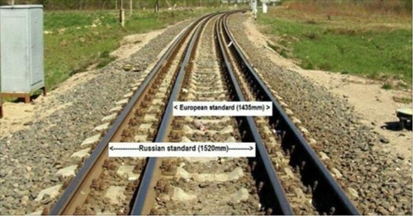5 ft and 1520 mm gauge railways