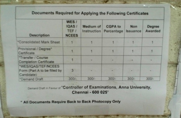 How to get a CGPA to percentage conversion certificate from