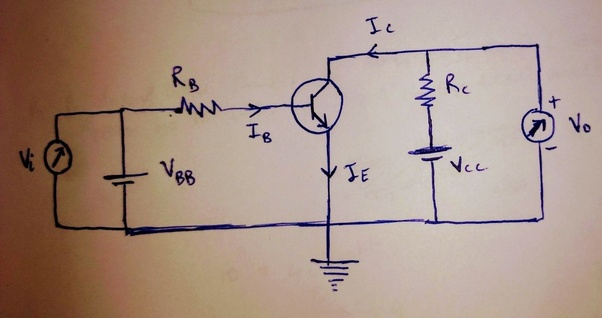 How does a transistor act as a switch? - Quora
