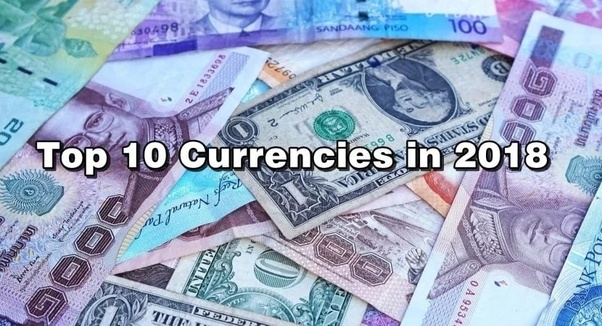 Factors Of The Highest Currency In World