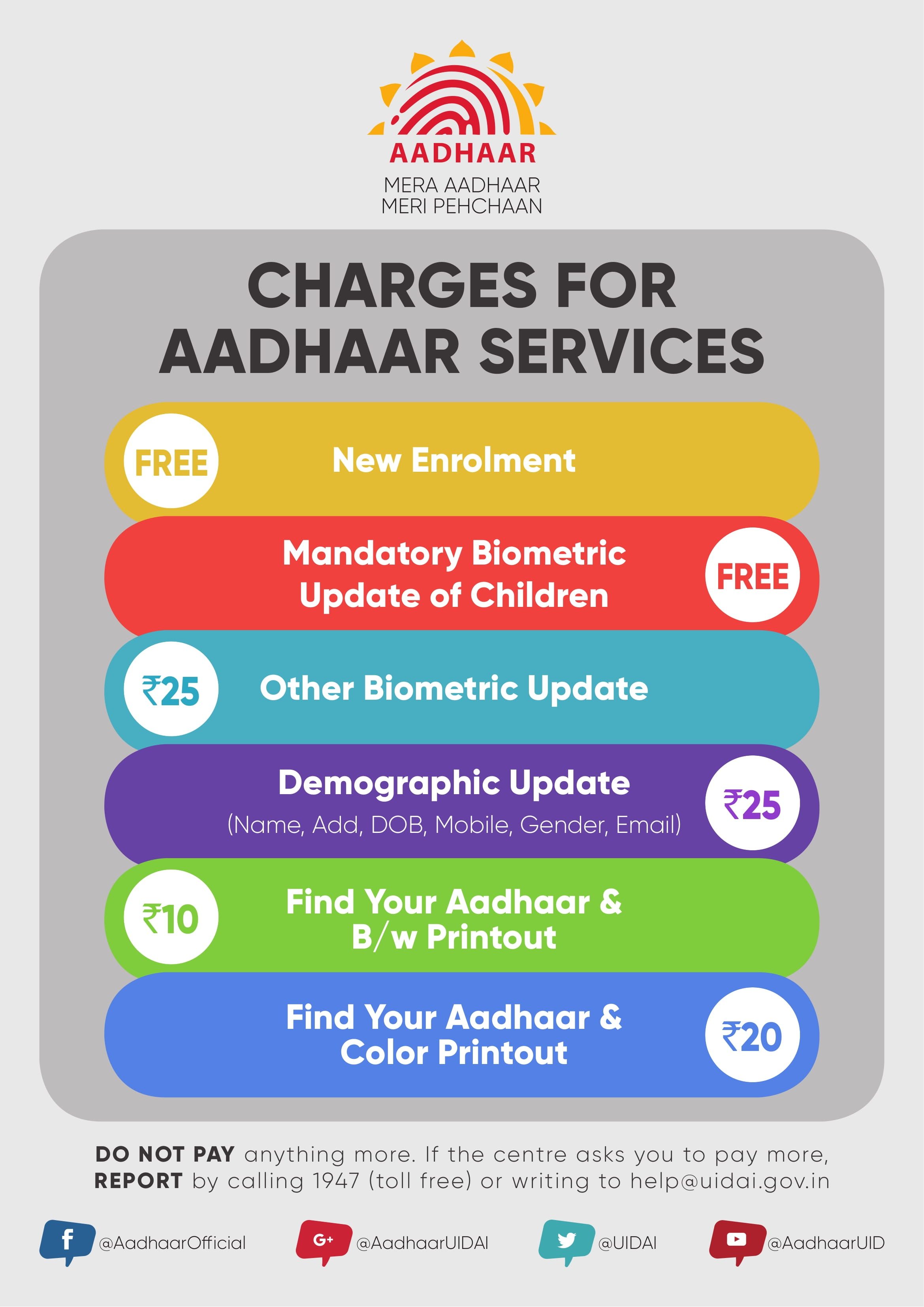 Is there any charges applicable for changing/updating aadhar details at  enrollment centre/offline? I have been asked to pay Rs.200 to do the same.  - Quora