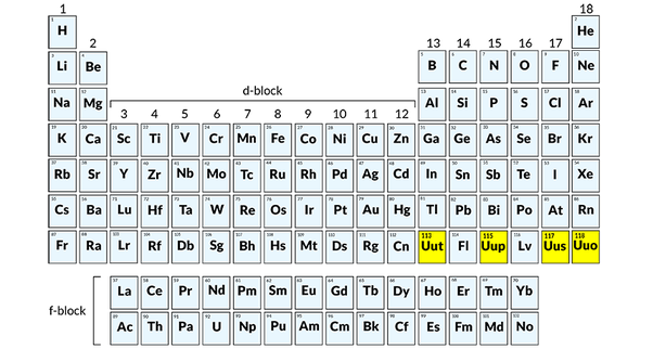 Why is the seventh period of periodic table incomplete quora hope all of it made sense urtaz Choice Image