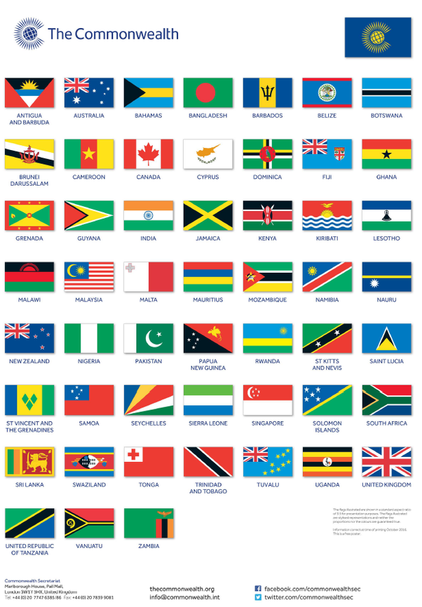 Which Commonwealth Countries Have The Union Jack On Their
