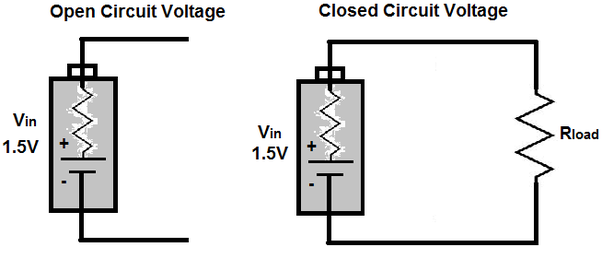 what are closed and open electric circuits