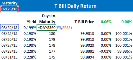 treasury bills maturity