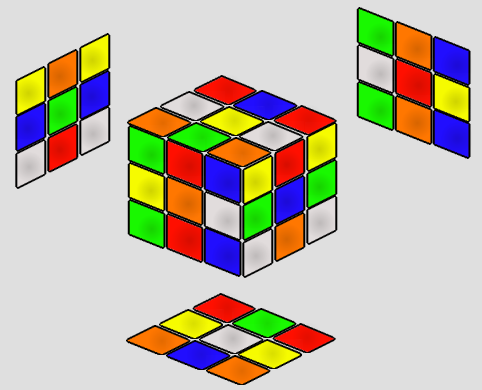 Is It Possible To Scramble A Rubiks Cube In Such A Way That No