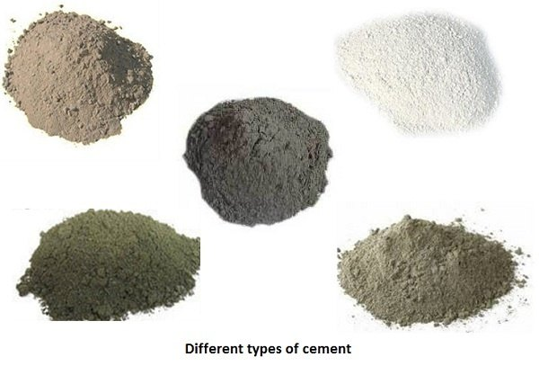 Types Of Concrete : What are the different types of cement quora