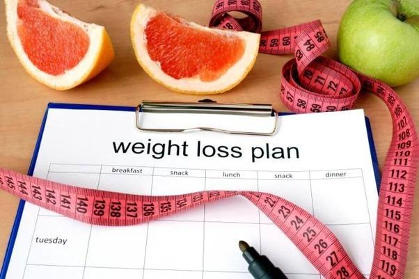 Lose weight in 3 months plan