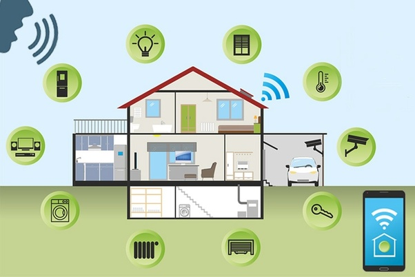 Which are some of the home automation companies in India? - Quora