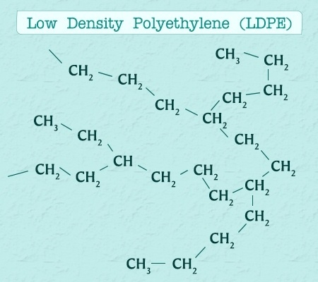 How do high-density polyethylene (HDPE) and low-density