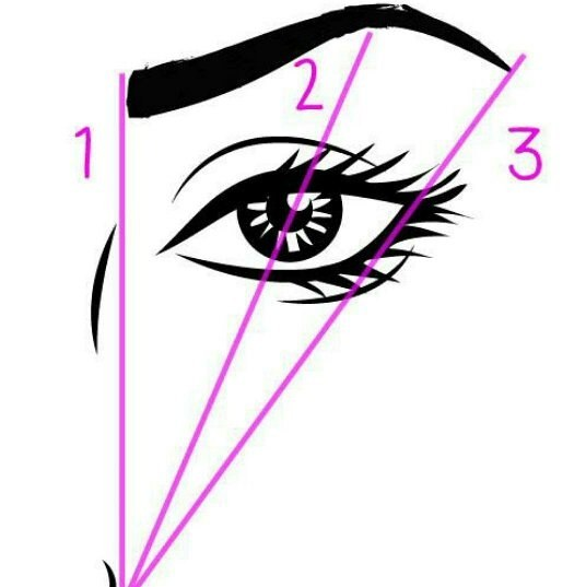 how to make flat eyebrows arched