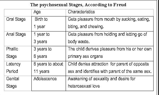 why is there so much criticism of freud u0026 39 s ideas