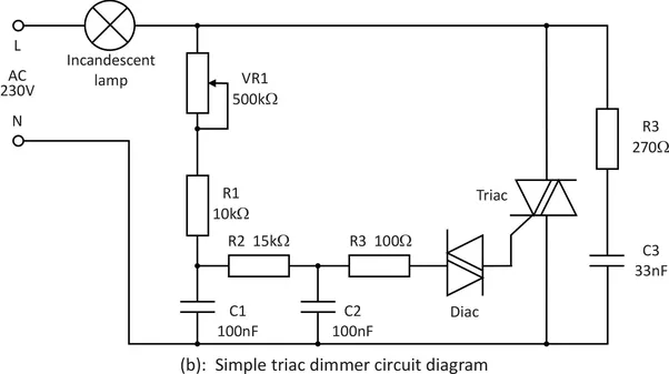 what is the difference between triac and diac  what are some examples