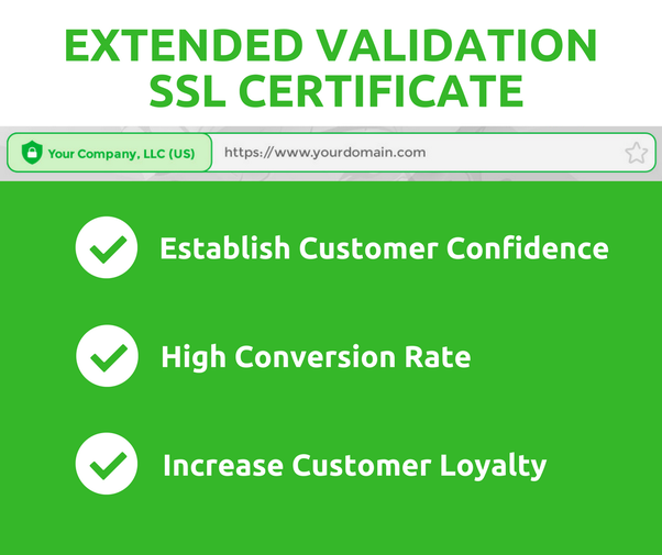 Is EV SSL better for SEO than a regular SSL? - Quora